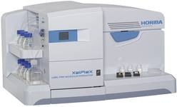 SPRi повърхностен плазмонен резонанс